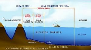 zonas_maritimas